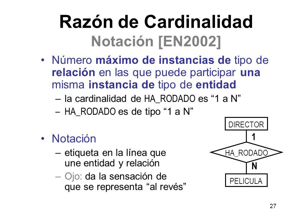 Razón de Cardinalidad Notación [EN2002]